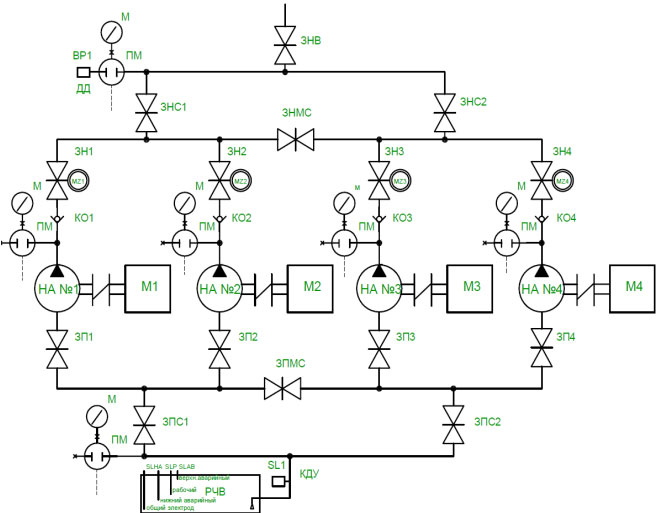 Гидравлическая схема насосной станции с 4-мя насосами для подачи воды