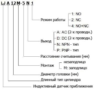LJA12M-5N1