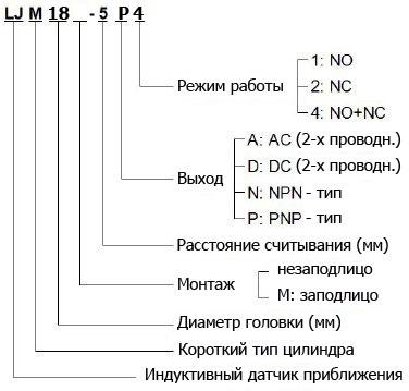 LJM18-5P4