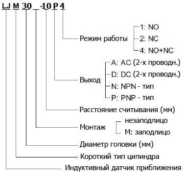 LJM30-10P4