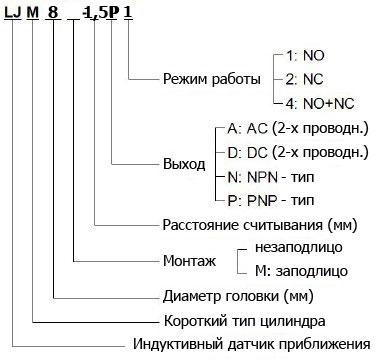 LJM8-1.5P1
