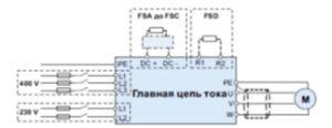 подключение частотного преобразователя фирмы Siemens.